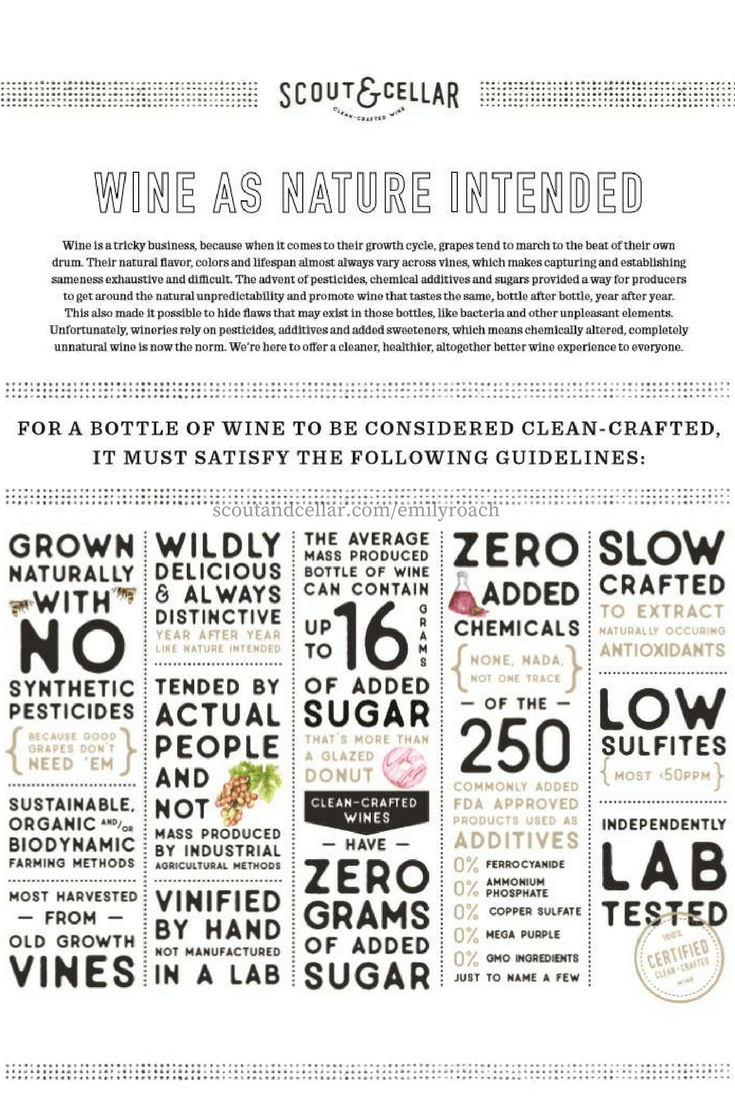 Wine as Nature Intended Chart