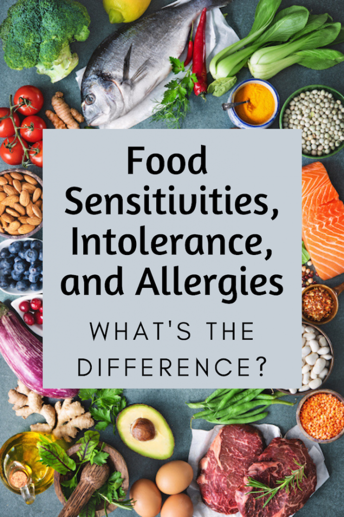 Food Sensitivities, Intolerance, and Allergies